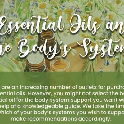 Essential Oils and the Body's Systems [infographic]